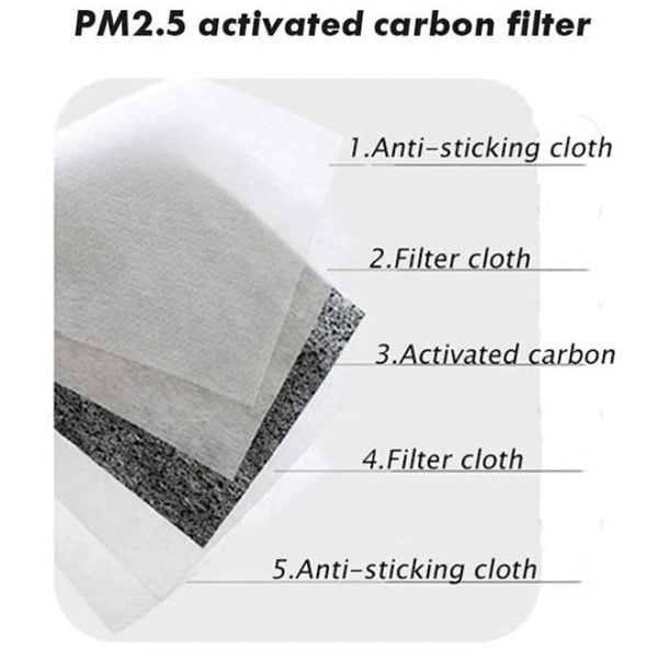 Karbonfilter14. juni 2021